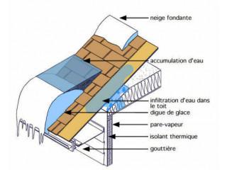 Emergency roof repair infiltration open 7/7 roof repair